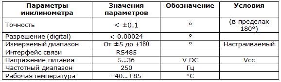 2016-12-13_12h52_54