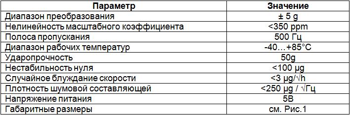 2017-12-08_15h50_10